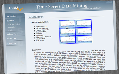 Time Series Data Mining
